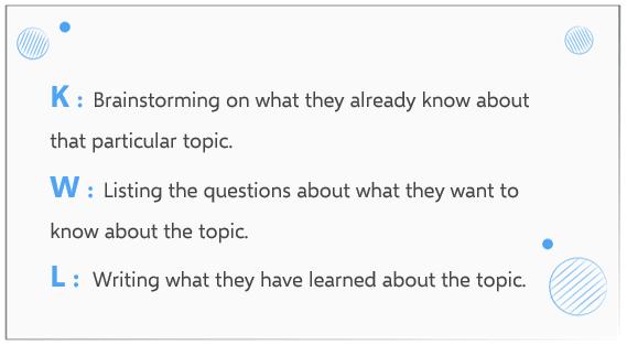 k-w-l-chart-learning-process