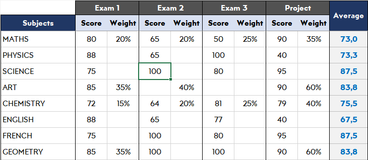 student-lesson-plan-excel-template-2