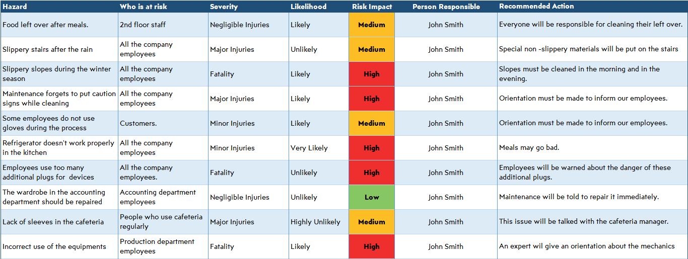 risk-assessment-in-excel-2