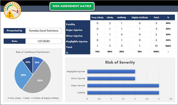 risk-assessment-in-excel