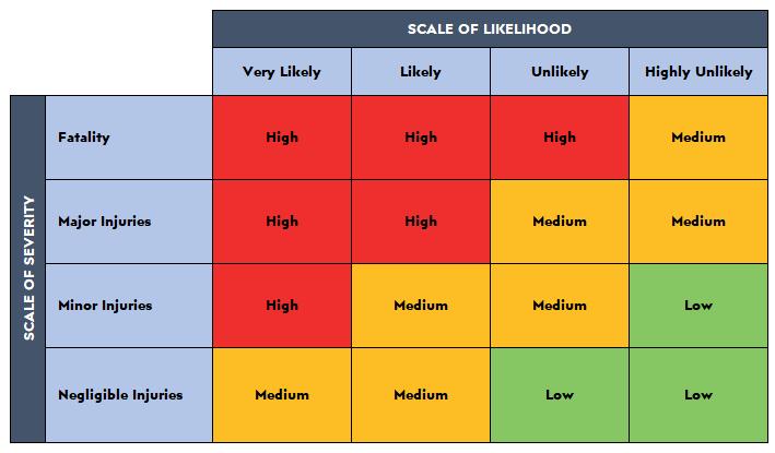risk-assessment-matrix-in-excel-3