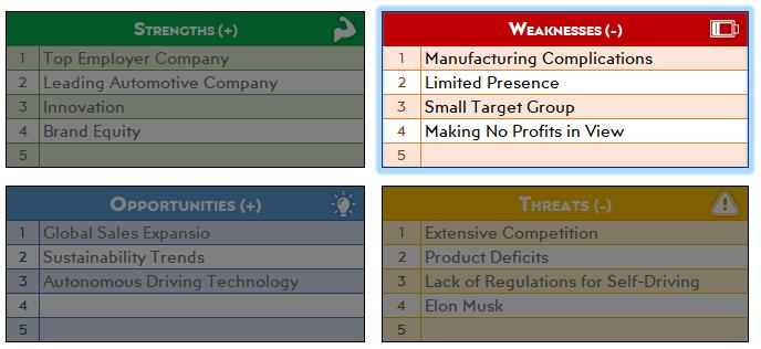 tesla-weaknesses