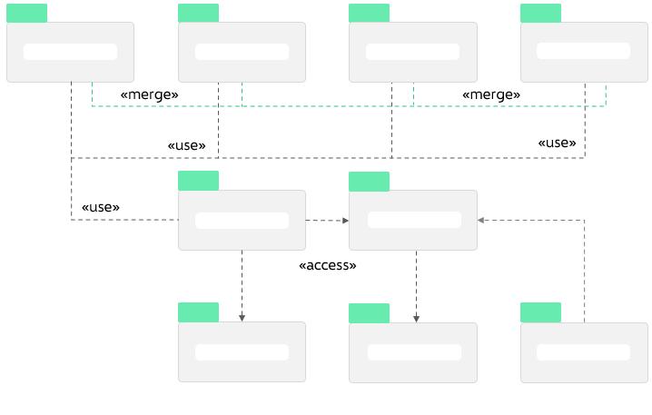 uml-package-diagram