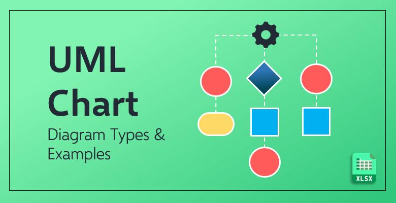 Uml-diagram-types-blog-cover-3
