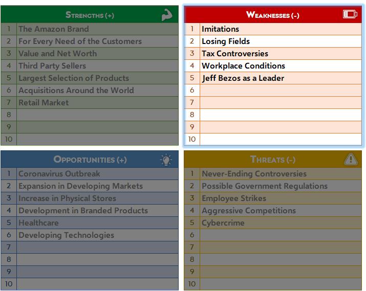 amazon-swot-analysis-weaknesses