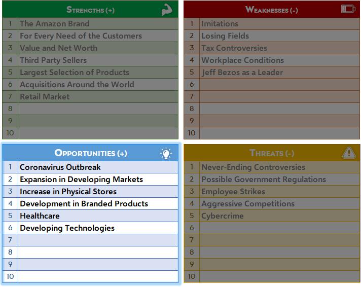 amazon-swot-analysis-opportunities