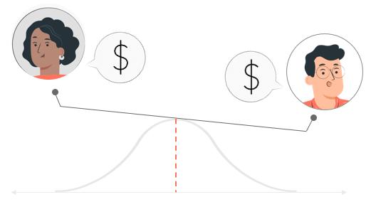 employee-salaries-standard-deviation