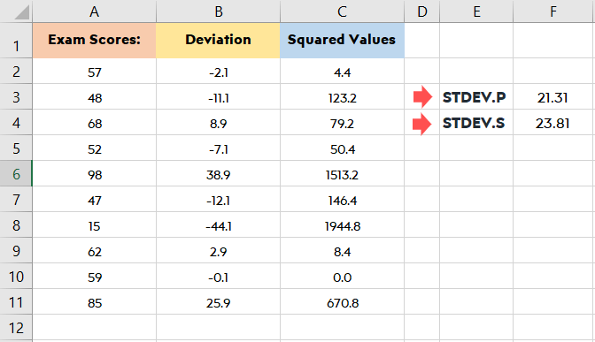 how-to-calculate-standard-deviation-in-excel-manually-3