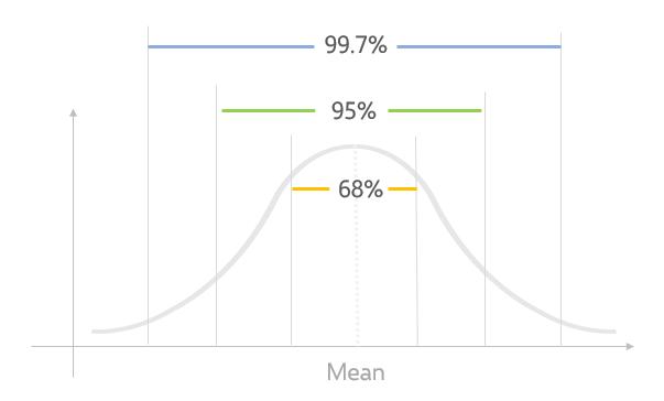 what-is-standard-deviation-1