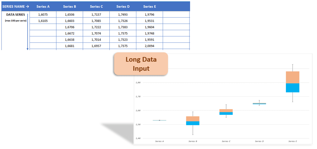 Box-and-Whisker-Plot-Maker-Excel-Template-Someka-S04