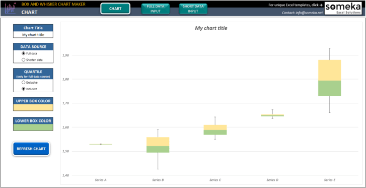Box-and-Whisker-Plot-Maker-Excel-Template-Someka-SS1