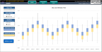 Box-and-Whisker-Plot-Maker-Excel-Template-Someka-SS6