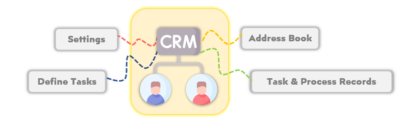 CRM-Excel-Template-Someka-S10
