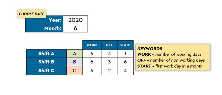 Rota-Excel-Template-Someka-S13