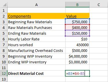 determine-direct-materials