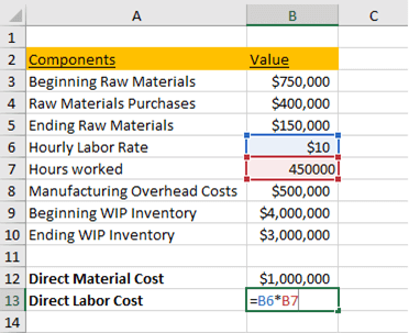 find-out-cost-of-labor