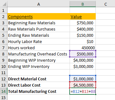 calculate-manufacturing-overhead-costs
