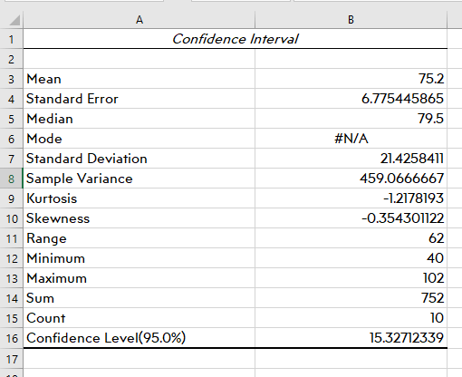 confidence-interval-data-analysis-excel