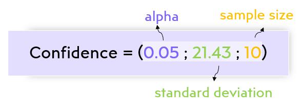 confidence-interval-formula-excel