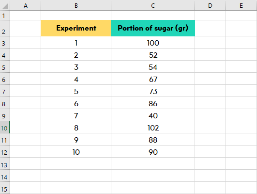 write-down-your-data-set