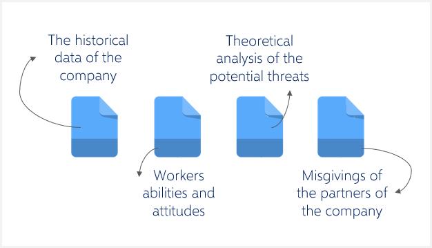 necessary-information-for-risk-assessment