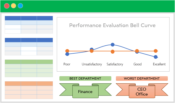 employee-review-excel-template-someka