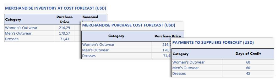 Clothing-Store-Financial-Model-Someka-S08