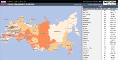 Russia Geographic Heat Map Generator