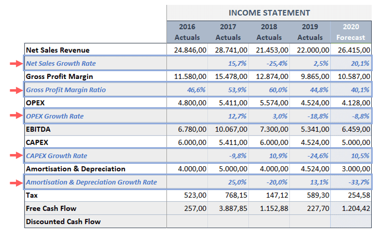 Discounted-Cash-Flow-Excel-Template-Someka-S05