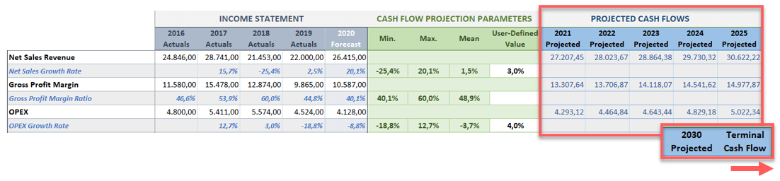 Discounted-Cash-Flow-Excel-Template-Someka-S07