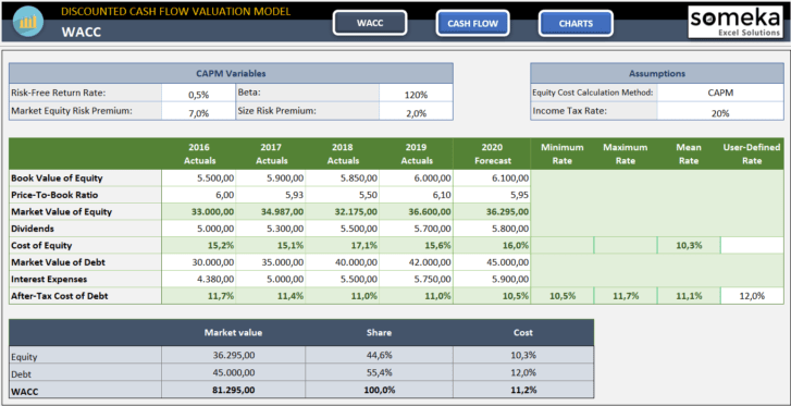 Discounted-Cash-Flow-Excel-Template-Someka-SS1