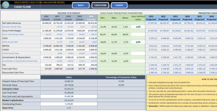 Discounted-Cash-Flow-Excel-Template-Someka-SS3