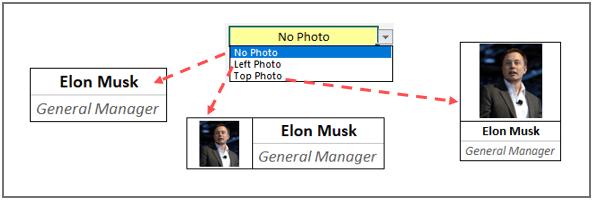 org-chart-faq-picture