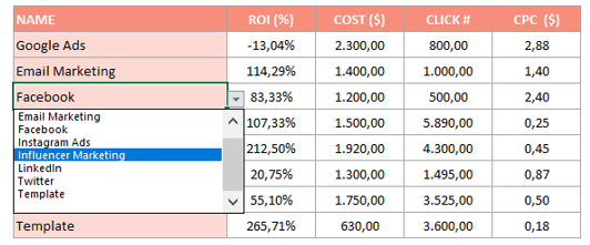 Marketing-Campaign-ROI-Calculator-Someka-S02