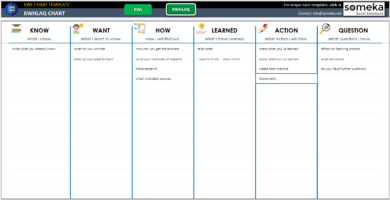 KWL-Chart-Excel-Template-Someka-SS2