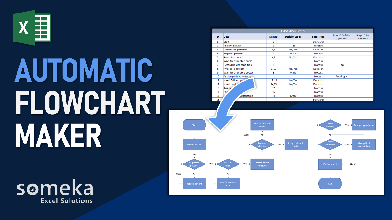 Flowchart Maker Template - Someka Excel Template Video