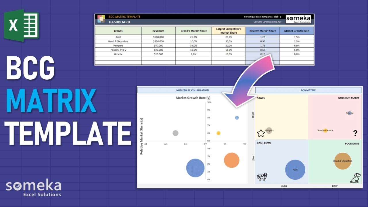 BCG Matrix Template - Someka Excel Template Video