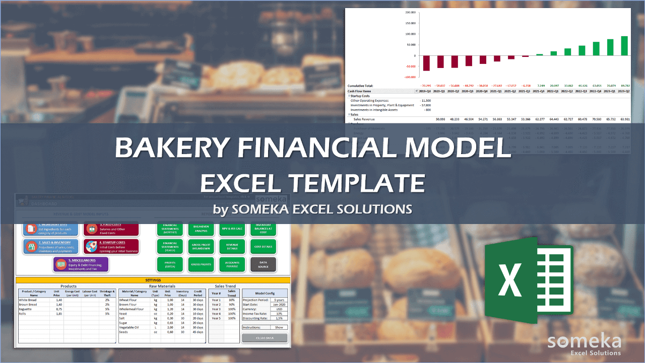 Bakery Financial Model Template - Someka Excel Template Video