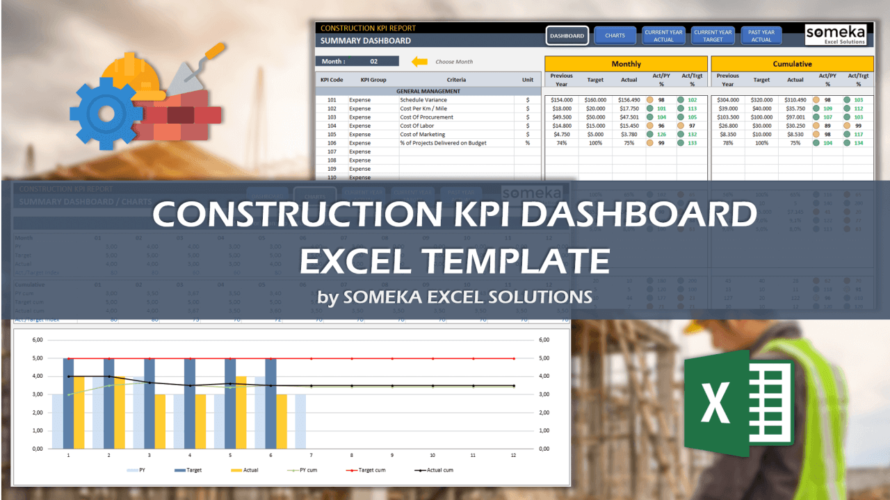 Construction KPI Dashboard - Someka Excel Template Video