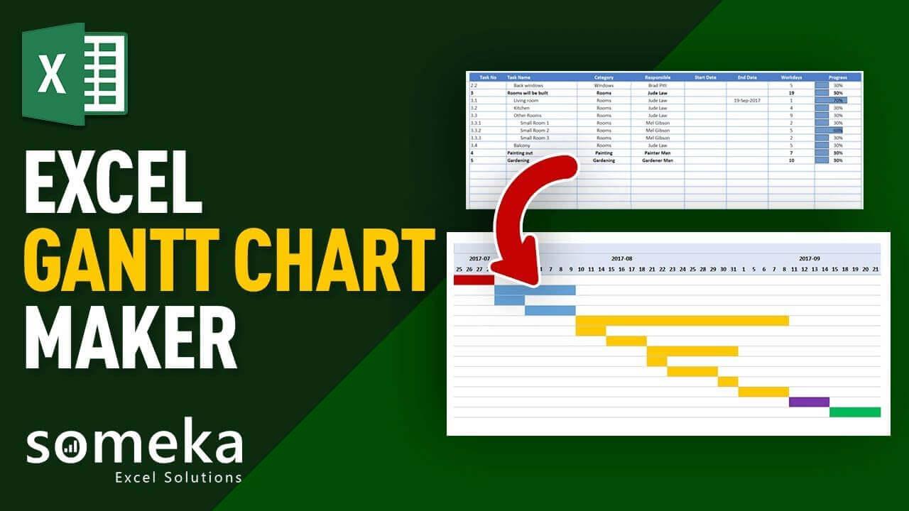 Excel Gantt Chart Maker - Someka Excel Template Video