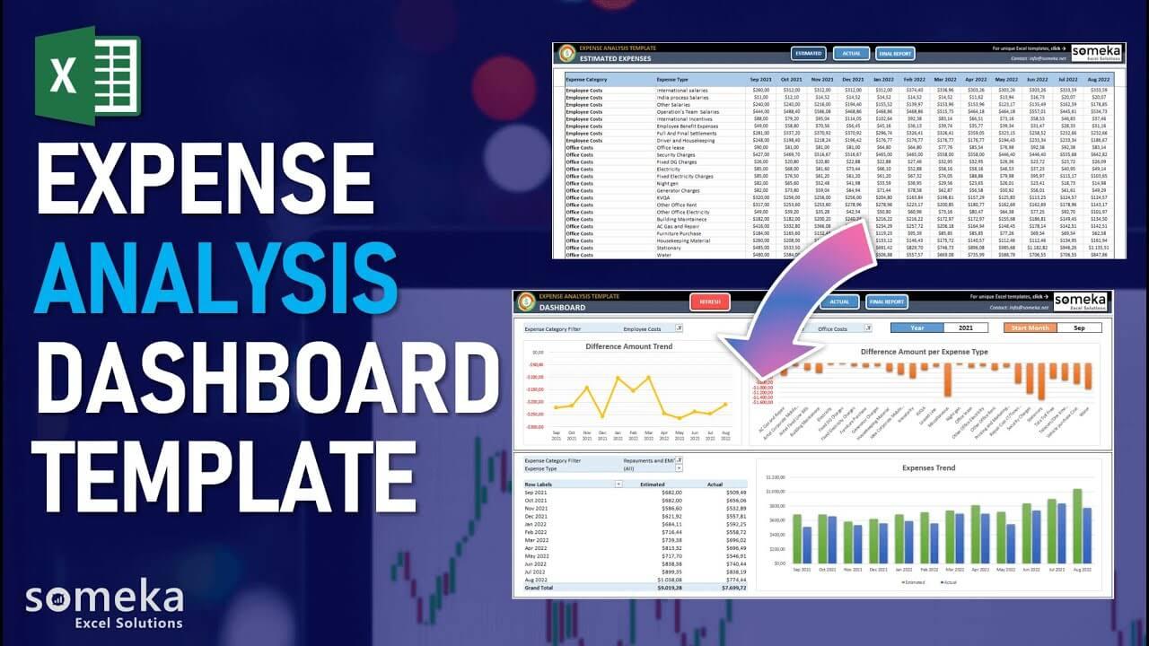 Expense Analysis Dashboard - Someka Excel Template Video