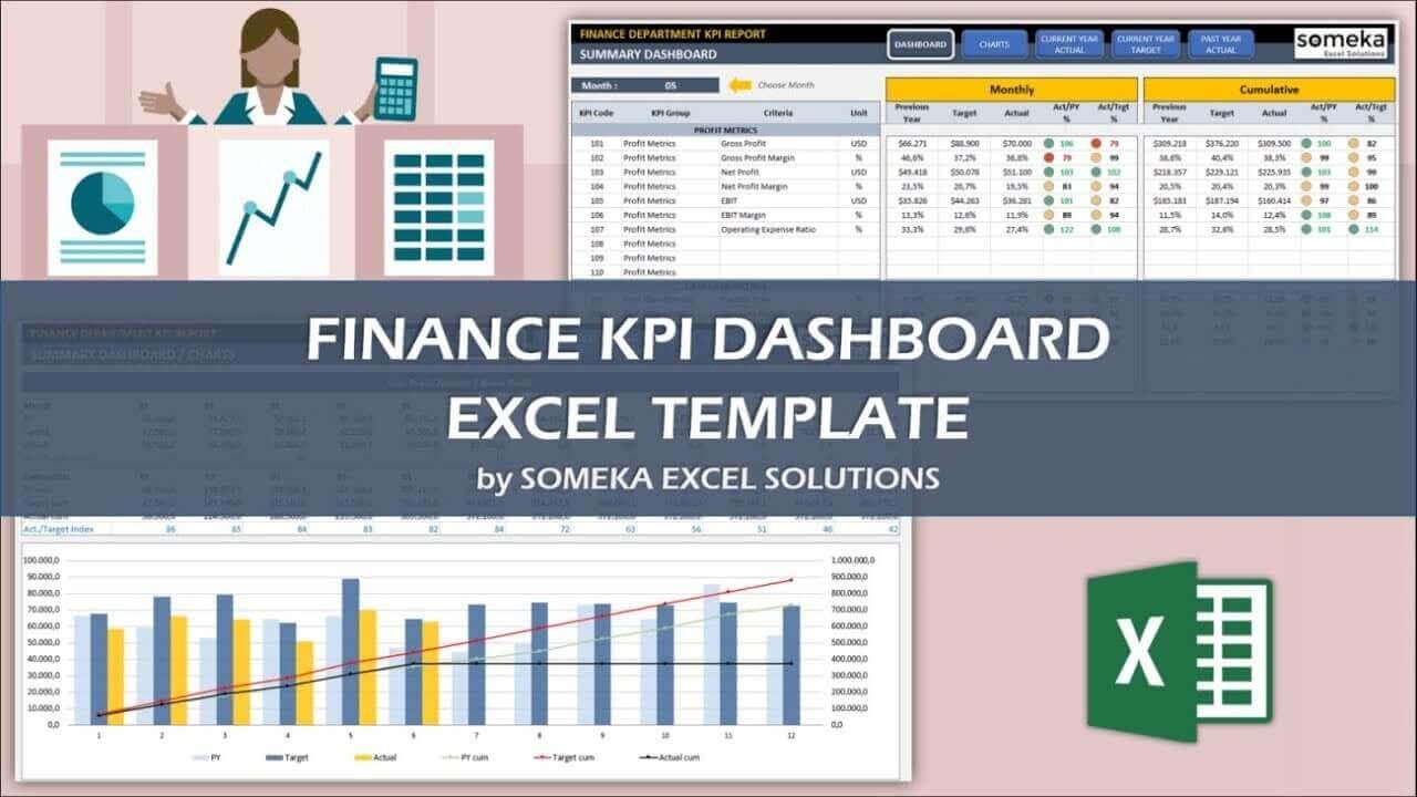 Excel Finance KPI Dashboard Template Video
