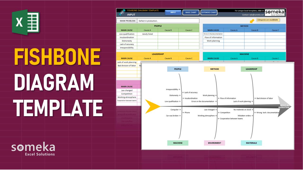 Fishbone Diagram Template - Someka Excel Template Video