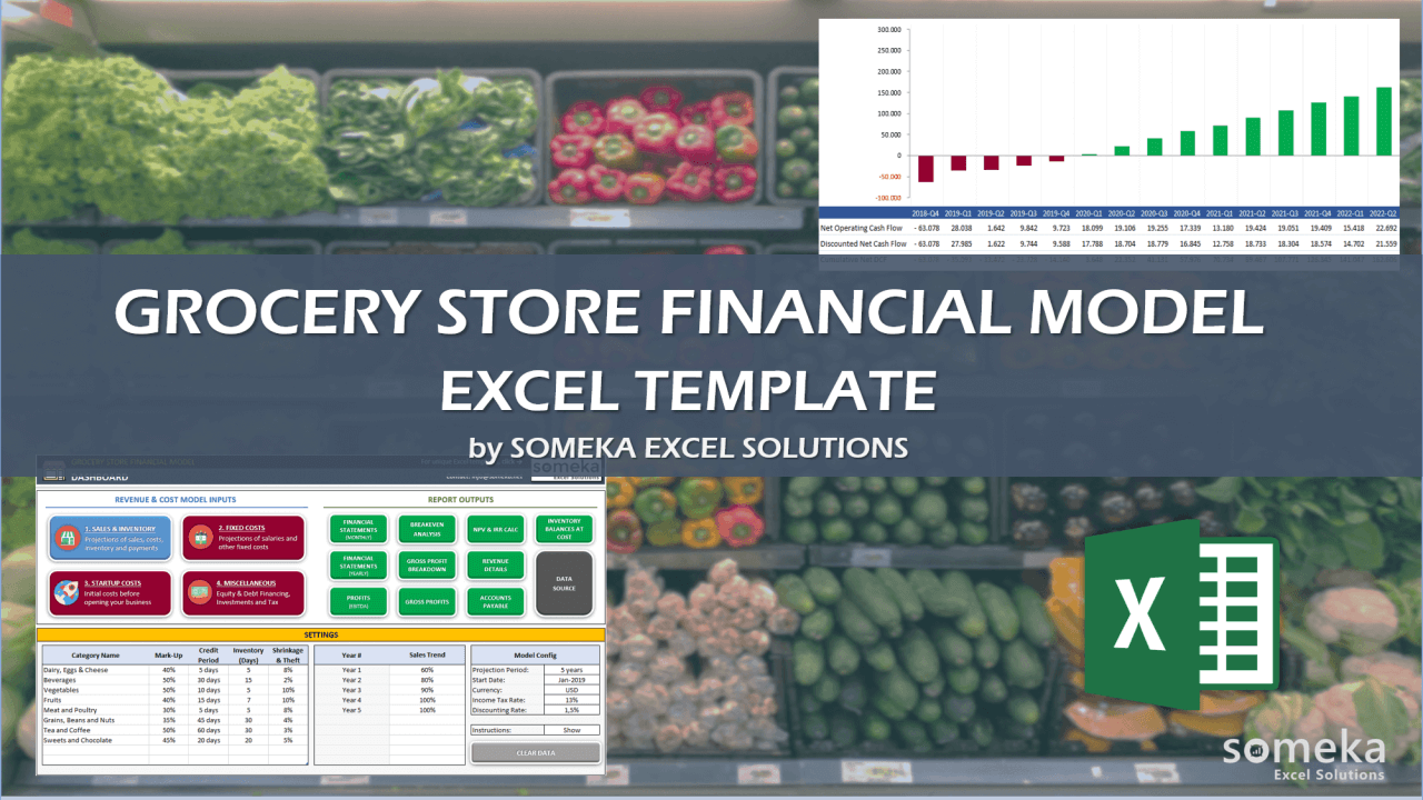 Grocery Store Financial Model template - Someka Excel Template Video