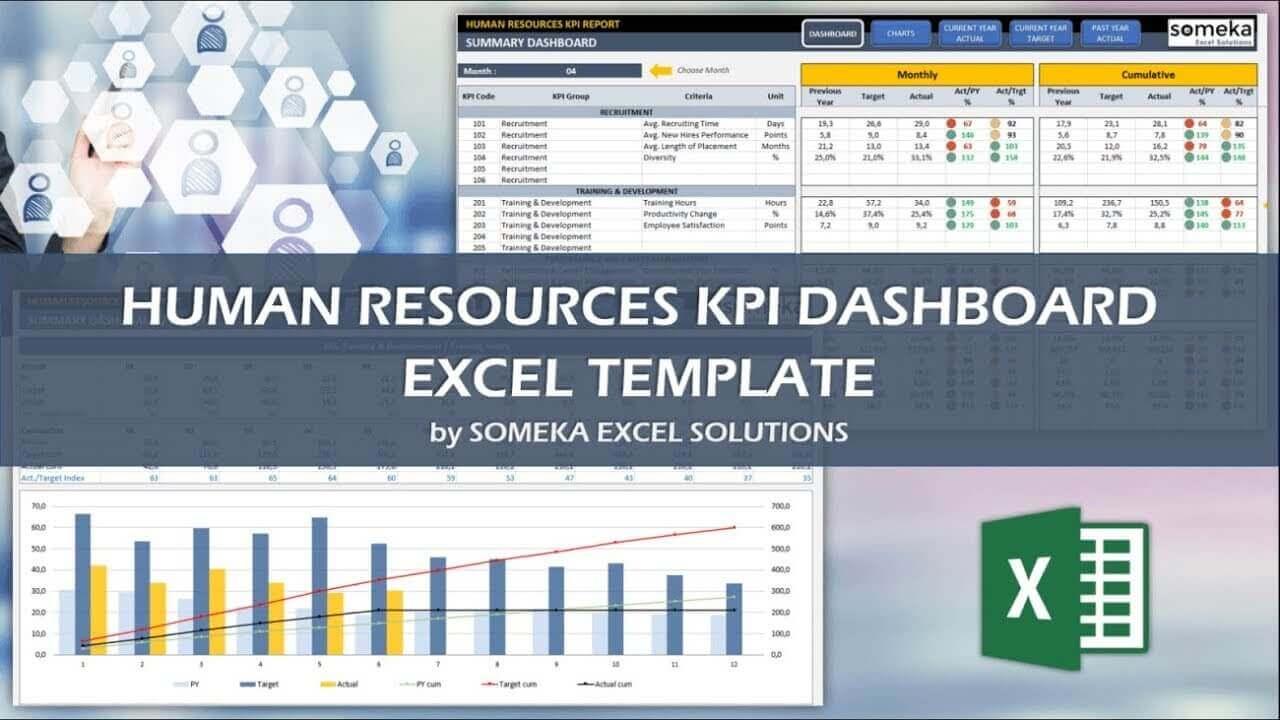 Excel HR KPI Dashboard Template Video