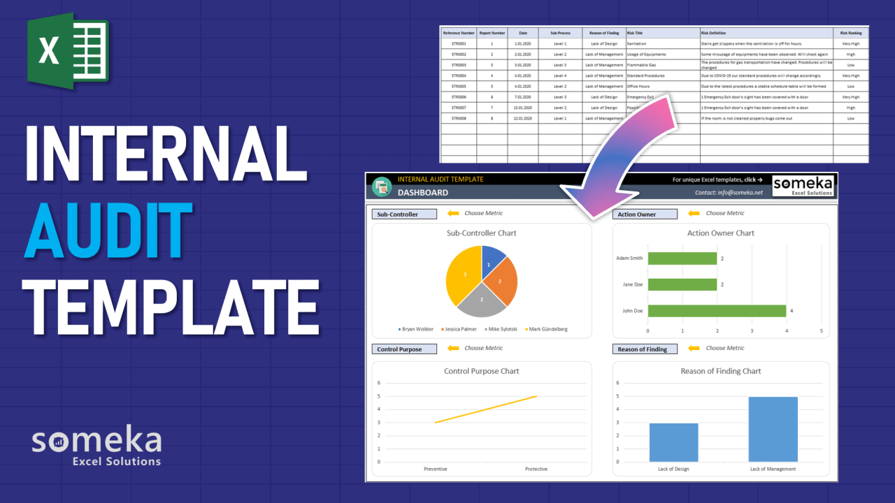 Internal Audit Template - Someka Excel Template Video