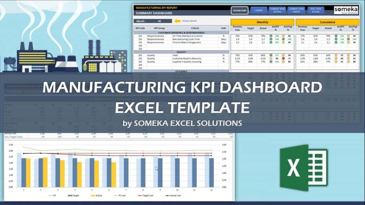 Excel Manufacturing KPI Dashboard Template Video