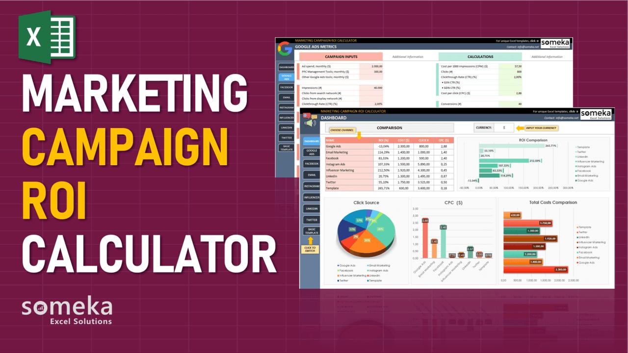 Marketing Campaign ROI Calculator - Someka Excel Templates Video