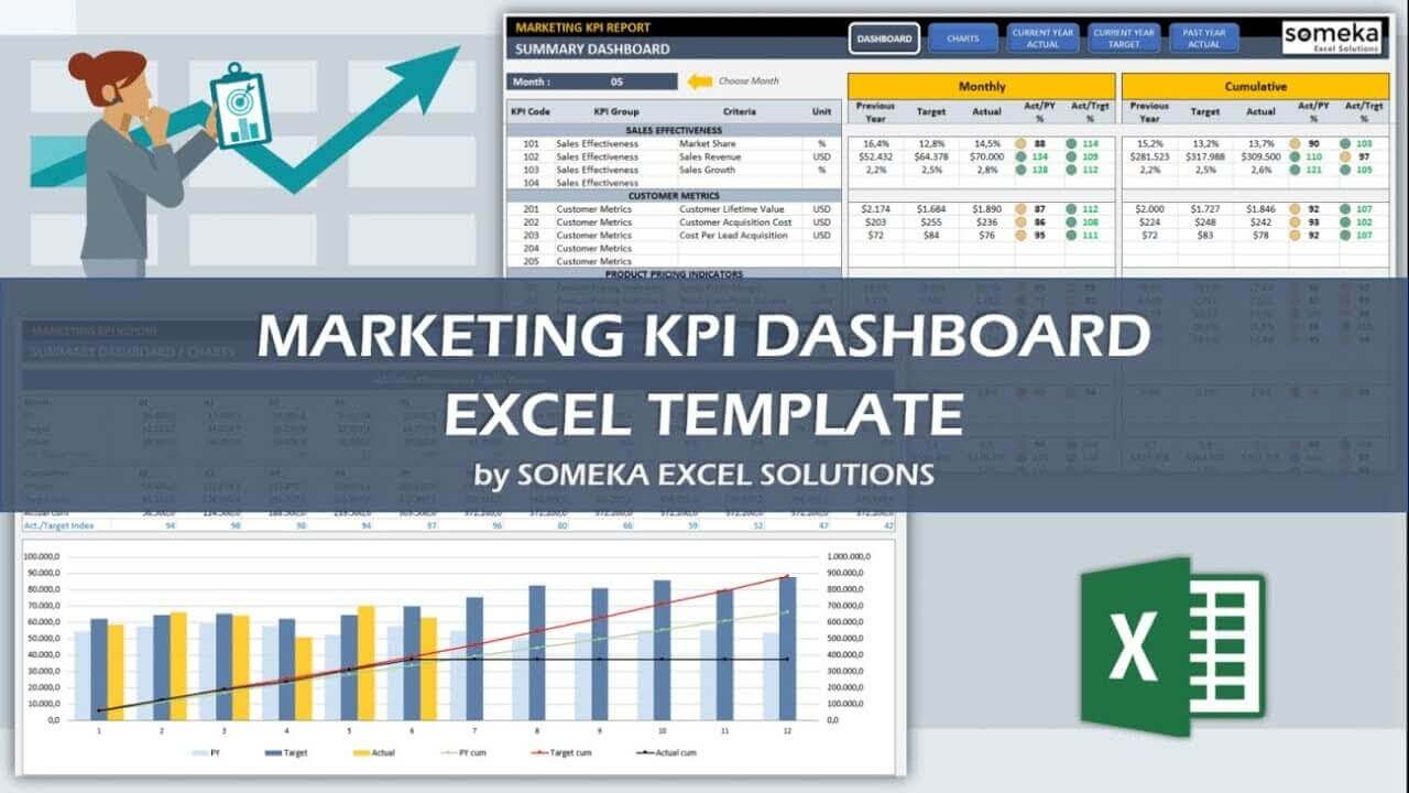 Excel Marketing KPI Dashboard Template Video