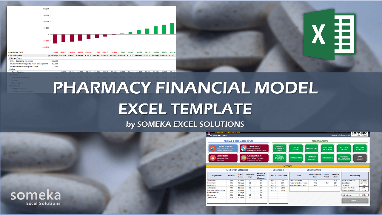 Pharmacy Financial Model Template - Someka Excel Template Video